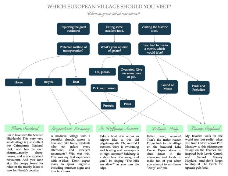 European Villages.jpg